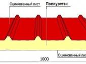 схема сэндвич панели для кровли