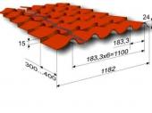 схема листа металлочерепицы