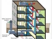 схема вентиляции в многоквартирном доме