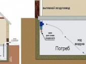 схема вентиляционной системы гаража