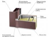 схема звукоизоляции входной двери